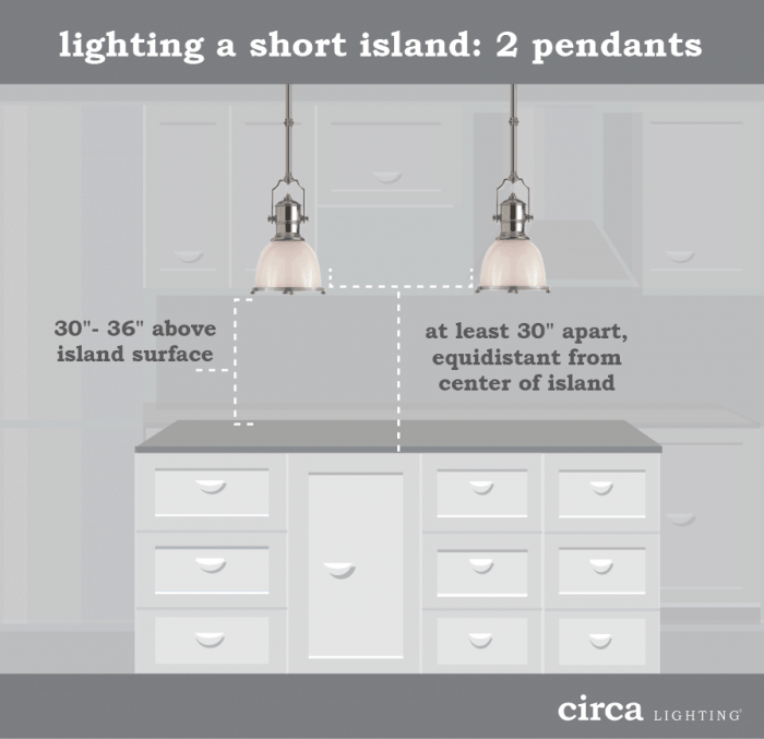How far apart should pendant lights be over an island in the kitchen: circa lighting two pendan